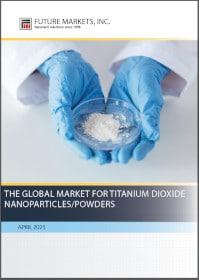 Global Market for Titanium dioxide (TiO2) nanoparticles/powders